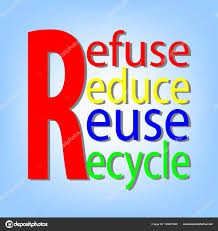 The 4R's to Reduce Plastic Waste