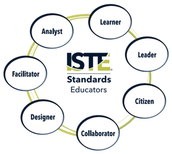 Empower your practice, spark professional learning goals with the ISTE Standards for Educators