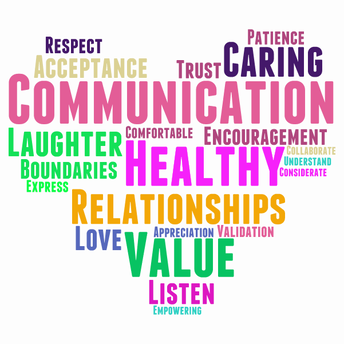 HEALTHY RELATIONSHIPS GUIDANCE LESSON