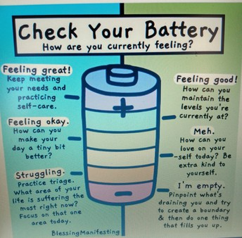 Check your Battery-How are you feeling currently?