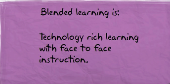Technology rich LEARNING!