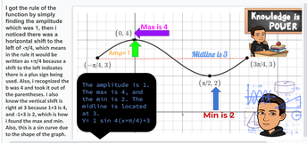 Example of #MathSnaps in Use