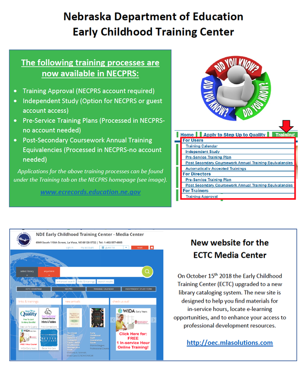 Necprs And Ectc Smore Newsletters For Education