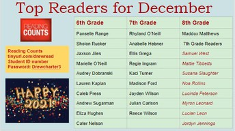 Reading Counts Top Readers