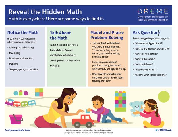 Image on Revealing the Hidden Math