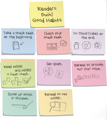 Reading Unit 1:Readers Build Good Habits