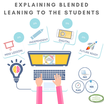 A Student View of Blended
