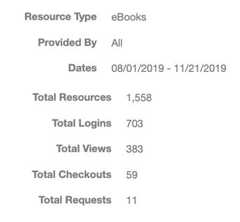 More eBook Stats