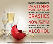 Holiday Drinking: Keep It Safe