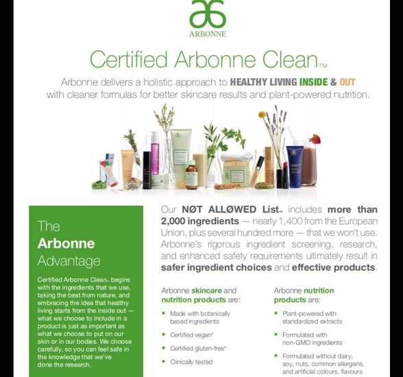 Arbonne at a Glance e-Packet | Smore Newsletters for Business
