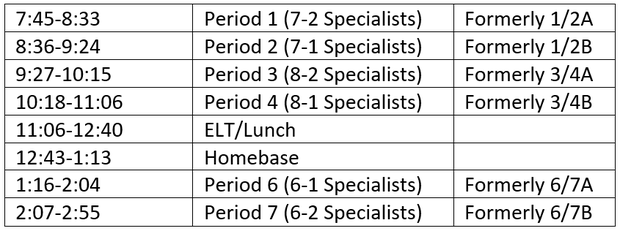 gwms 7b homework hotline