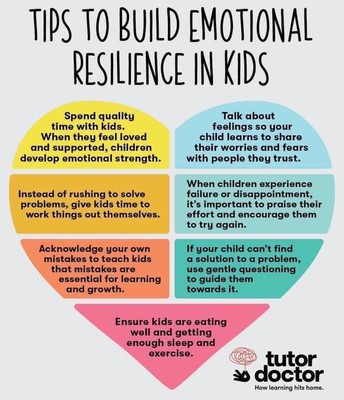 How to Build Resilience in Kids