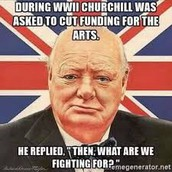 Winston Churchill, WW II Hero