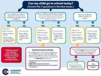 Can My Child Go to School?-English