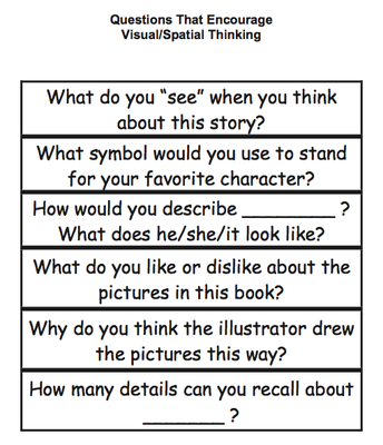 Questions that Encourage Visual Thinking