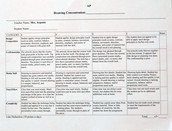 Concentration Rubric