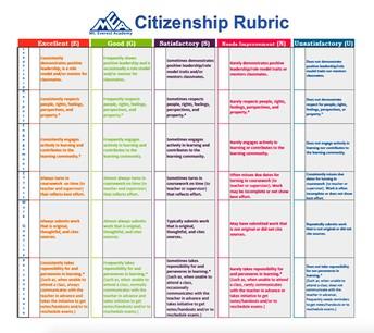 Citizenship Rubric