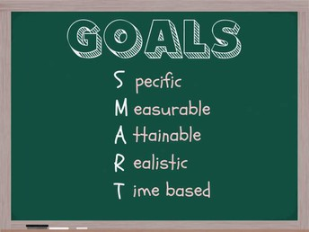 Ms. Morris' Academic Goals