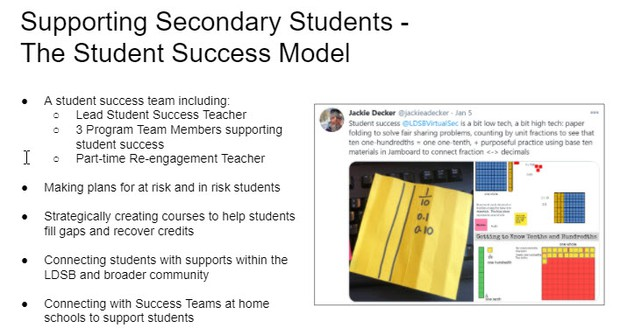 Image of the student success model.