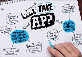 Advanced Placement Important Info