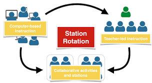 Station Rotation During Hybrid Learning