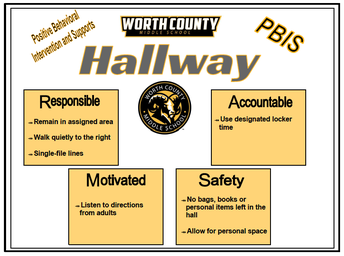 PBIS Hallway Posters help remind students of the behaviors expected in the hallways.