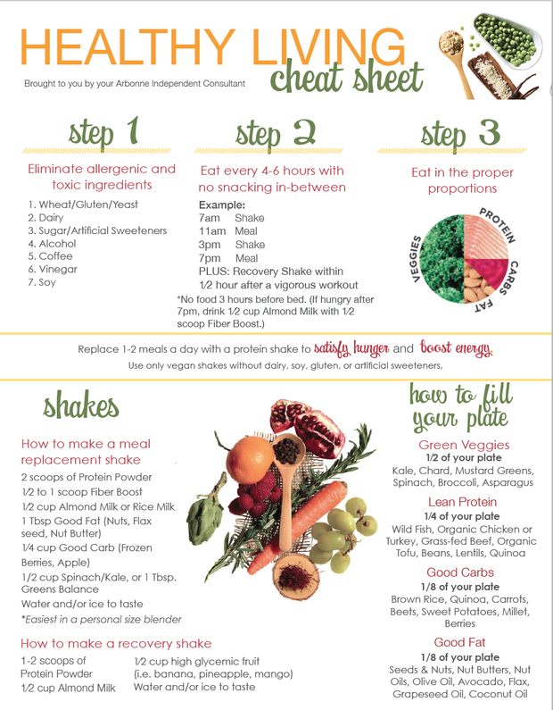 Healthy Living Program Week 1 Smore Newsletters For Business