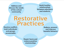 Restorative Justice in Education