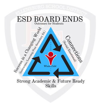 Board of Education ENDS/Outcomes for Students