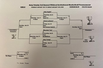 Here is the girls bracket.  Click on the photo to enlarge it.