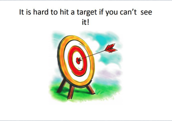 Increasing Student Learning and Teacher Clarity Using Learning Targets (Part 1)
