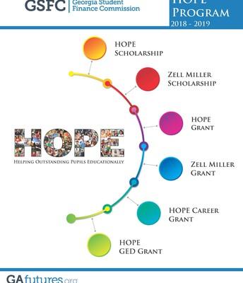 HOPE Scholarship Eligibility