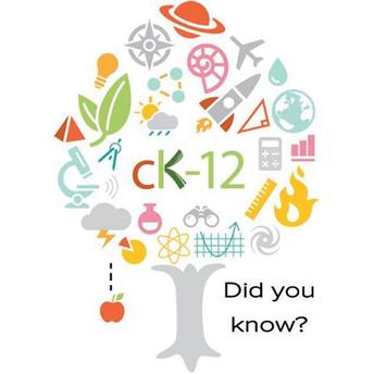 Ck12.0rg