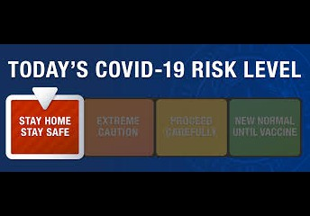 "Dallas County moves back into ""red zone"" for COVID-19 risk"