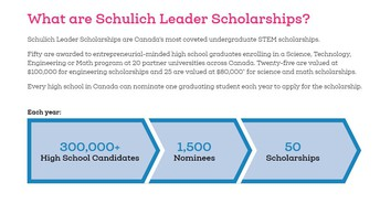 What are the Schulich Leader Scholarships?