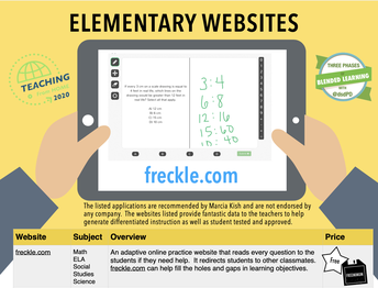 Elementary Tech Tools
