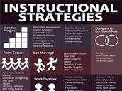 What are Instructional Strategies?