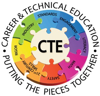 What is Career and Technical Education Anyway?