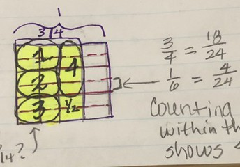 Division of 2 Fractions w/ Remainder