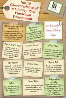 Top 10 Characteristics of a Literacy-Rich Classroom Environment