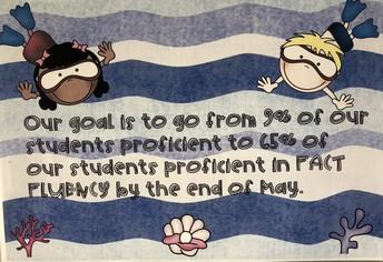 School Wide Math Fluency Goal