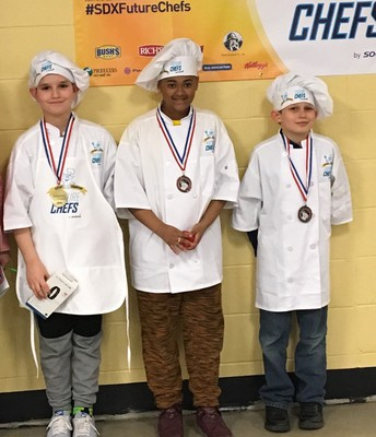 Future Chefs Competition Results