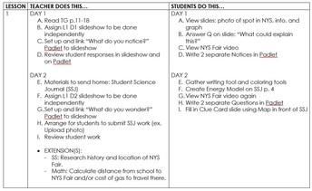 Teacher/Student Summary Directions
