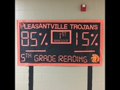 5th Grade Reading: Win 100-0 in Reading Fluency
