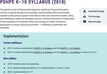PDHPE K-10 Syllabus