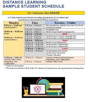 1st through 3rd Grade