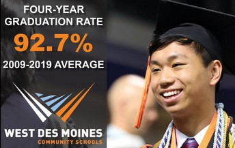 four-year graduation rate photo