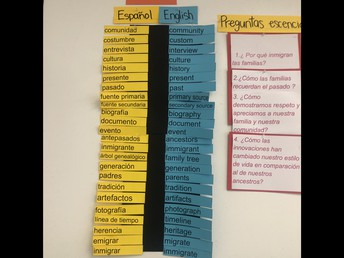 Cognate Chart in Maestra Cinthya's Class