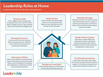 Leadership Roles at Home