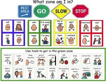 Zones of Regulation & Wellbeing